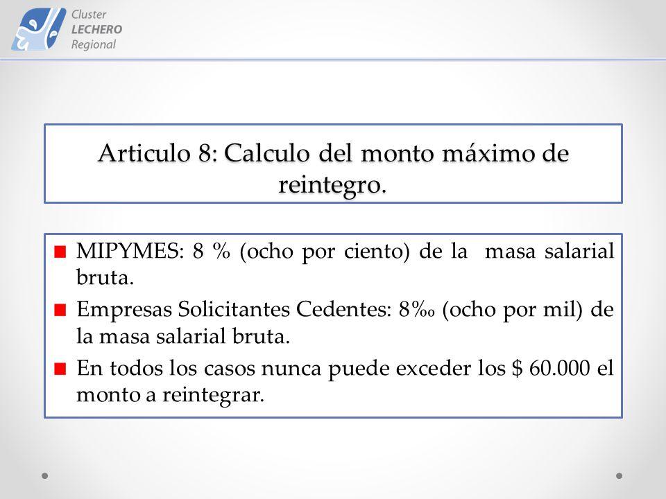 Articulo 8: Calculo del monto máximo de reintegro.