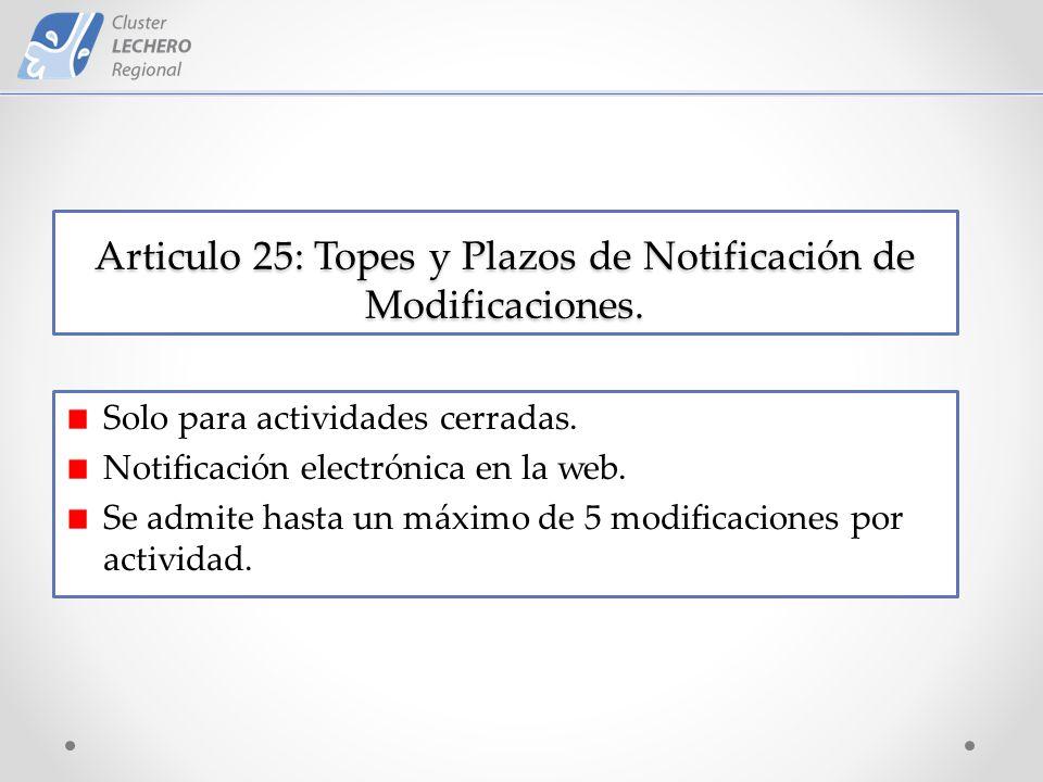 Articulo 25: Topes y Plazos de Notificación de Modificaciones.