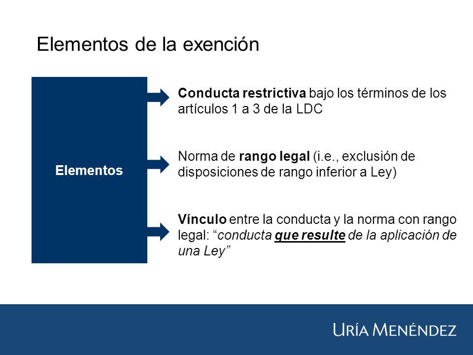 Elementos de la exención Elementos Conducta restrictiva bajo los términos de los artículos 1 a 3 de la LDC Norma de rango legal (i.e., exclusión de disposiciones de rango inferior a Ley) Vínculo entre la conducta y la norma con rango legal: conducta que resulte de la aplicación de una Ley