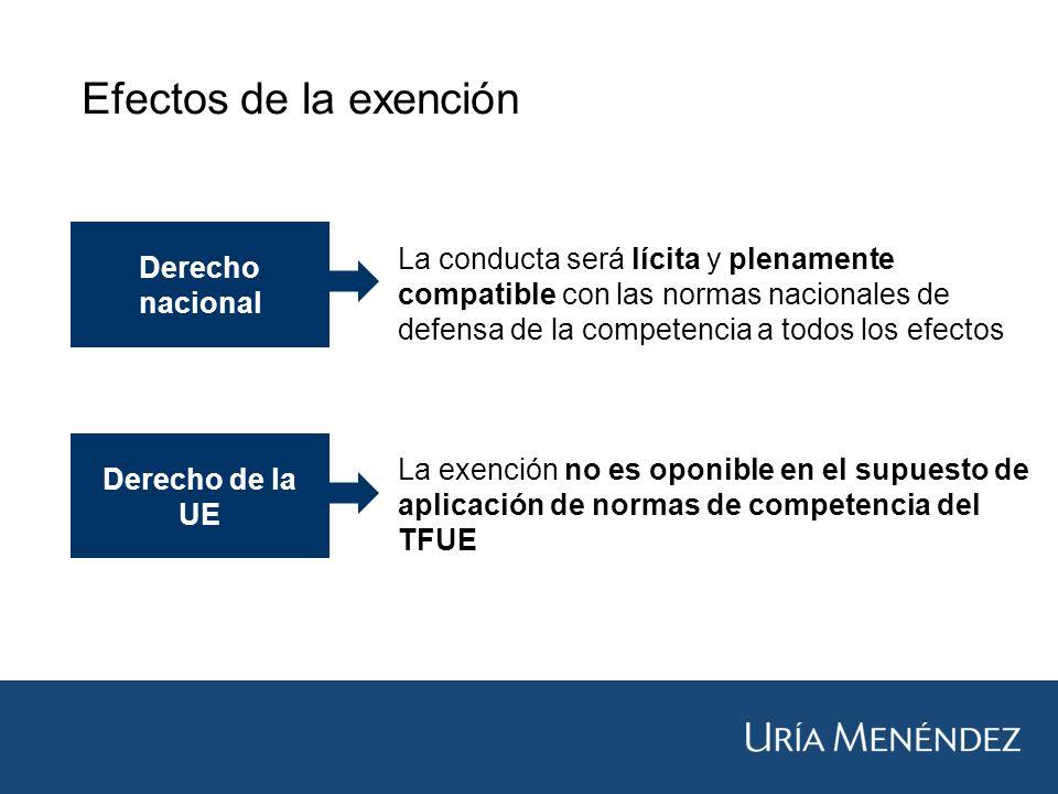 Efectos de la exención Derecho nacional La conducta será lícita y plenamente compatible con las normas nacionales de defensa de la competencia a todos los efectos Derecho de la UE La exención no es oponible en el supuesto de aplicación de normas de competencia del TFUE