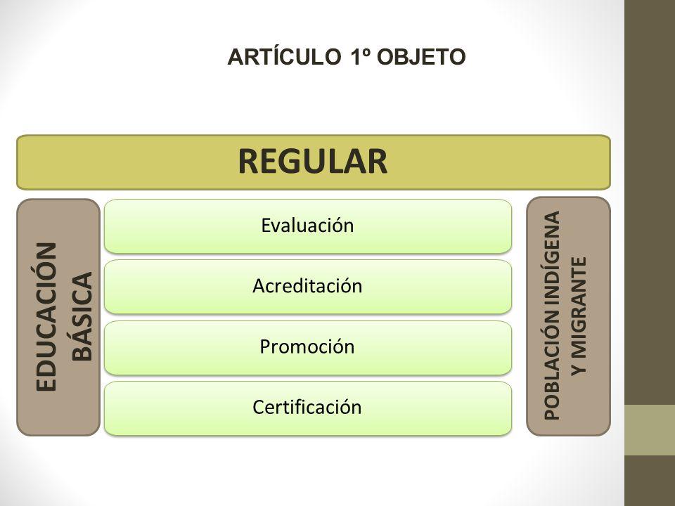 ARTÍCULO 1º OBJETO REGULAR POBLACIÓN INDÍGENA Y MIGRANTE Evaluación Acreditación Promoción EDUCACIÓN BÁSICA Certificación