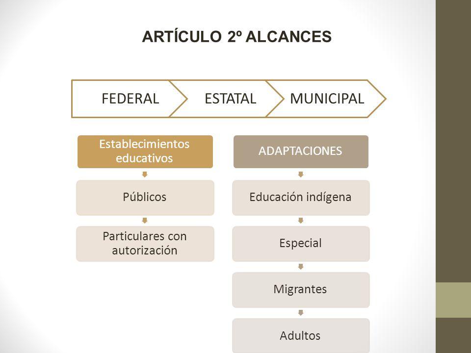 ARTÍCULO 2º ALCANCES Establecimientos educativos Públicos Particulares con autorización ADAPTACIONESEducación indígenaEspecialMigrantesAdultos FEDERALESTATALMUNICIPAL