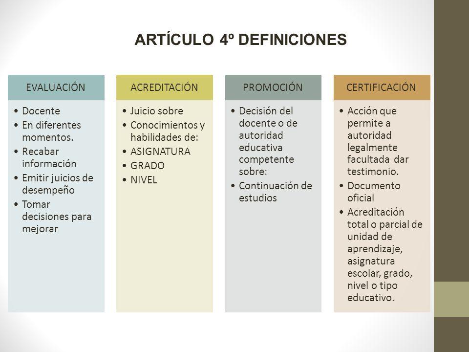 ARTÍCULO 4º DEFINICIONES EVALUACIÓN Docente En diferentes momentos.
