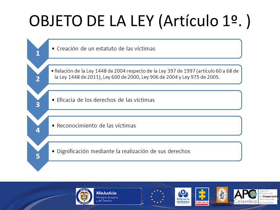 OBJETO DE LA LEY (Artículo 1º.