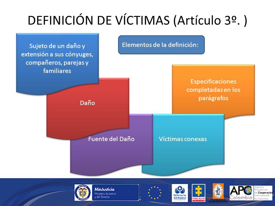 Especificaciones completadas en los parágrafos Víctimas conexas Fuente del Daño Daño DEFINICIÓN DE VÍCTIMAS (Artículo 3º.