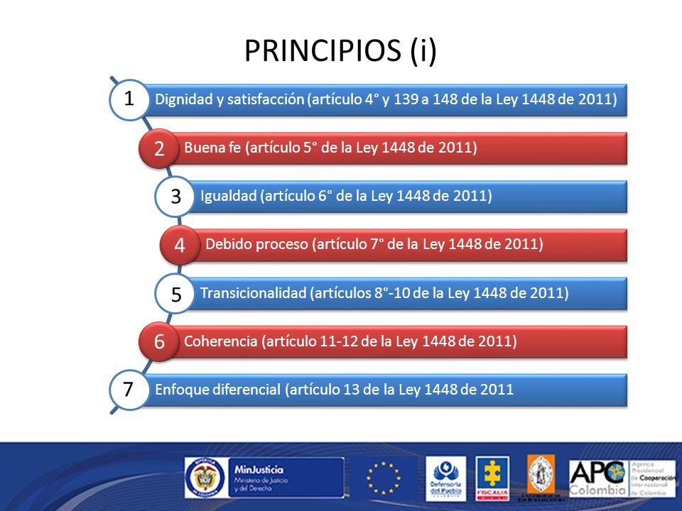 PRINCIPIOS (i) Dignidad y satisfacción (artículo 4° y 139 a 148 de la Ley 1448 de 2011) Buena fe (artículo 5° de la Ley 1448 de 2011) Igualdad (artículo 6° de la Ley 1448 de 2011) Debido proceso (artículo 7° de la Ley 1448 de 2011) Transicionalidad (artículos 8°-10 de la Ley 1448 de 2011) Coherencia (artículo 11-12 de la Ley 1448 de 2011) Enfoque diferencial (artículo 13 de la Ley 1448 de 2011 1 2 3 4 5 6 7