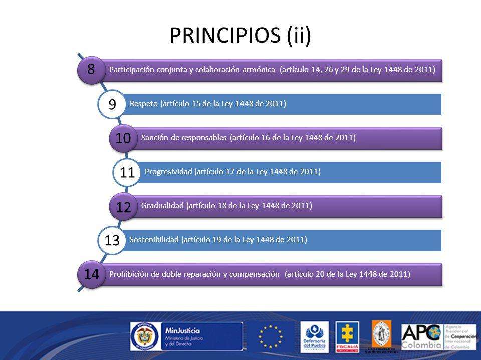 PRINCIPIOS (ii) Participación conjunta y colaboración armónica (artículo 14, 26 y 29 de la Ley 1448 de 2011) Respeto (artículo 15 de la Ley 1448 de 2011) Sanción de responsables (artículo 16 de la Ley 1448 de 2011) Progresividad (artículo 17 de la Ley 1448 de 2011) Gradualidad (artículo 18 de la Ley 1448 de 2011) Sostenibilidad (artículo 19 de la Ley 1448 de 2011) Prohibición de doble reparación y compensación (artículo 20 de la Ley 1448 de 2011) 8 9 10 11 12 13 14