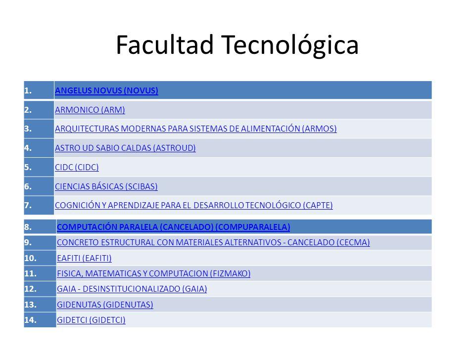 Facultad Tecnológica 1.ANGELUS NOVUS (NOVUS) 2.ARMONICO (ARM) 3.ARQUITECTURAS MODERNAS PARA SISTEMAS DE ALIMENTACIÓN (ARMOS) 4.ASTRO UD SABIO CALDAS (ASTROUD) 5.CIDC (CIDC) 6.CIENCIAS BÁSICAS (SCIBAS) 7.COGNICIÓN Y APRENDIZAJE PARA EL DESARROLLO TECNOLÓGICO (CAPTE) 8.COMPUTACIÓN PARALELA (CANCELADO) (COMPUPARALELA) 9.CONCRETO ESTRUCTURAL CON MATERIALES ALTERNATIVOS - CANCELADO (CECMA) 10.EAFITI (EAFITI) 11.FISICA, MATEMATICAS Y COMPUTACION (FIZMAKO) 12.GAIA - DESINSTITUCIONALIZADO (GAIA) 13.GIDENUTAS (GIDENUTAS) 14.GIDETCI (GIDETCI)