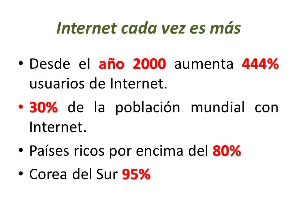 Internet cada vez es más año 2000 444% Desde el año 2000 aumenta 444% usuarios de Internet.