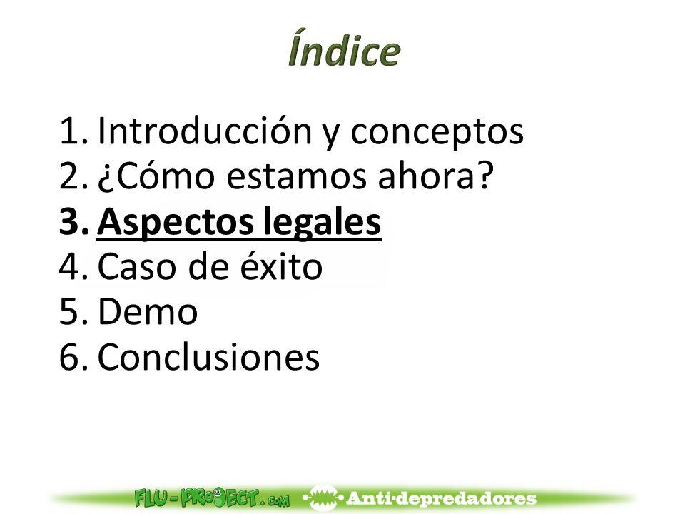 1.Introducción y conceptos 2.¿Cómo estamos ahora.