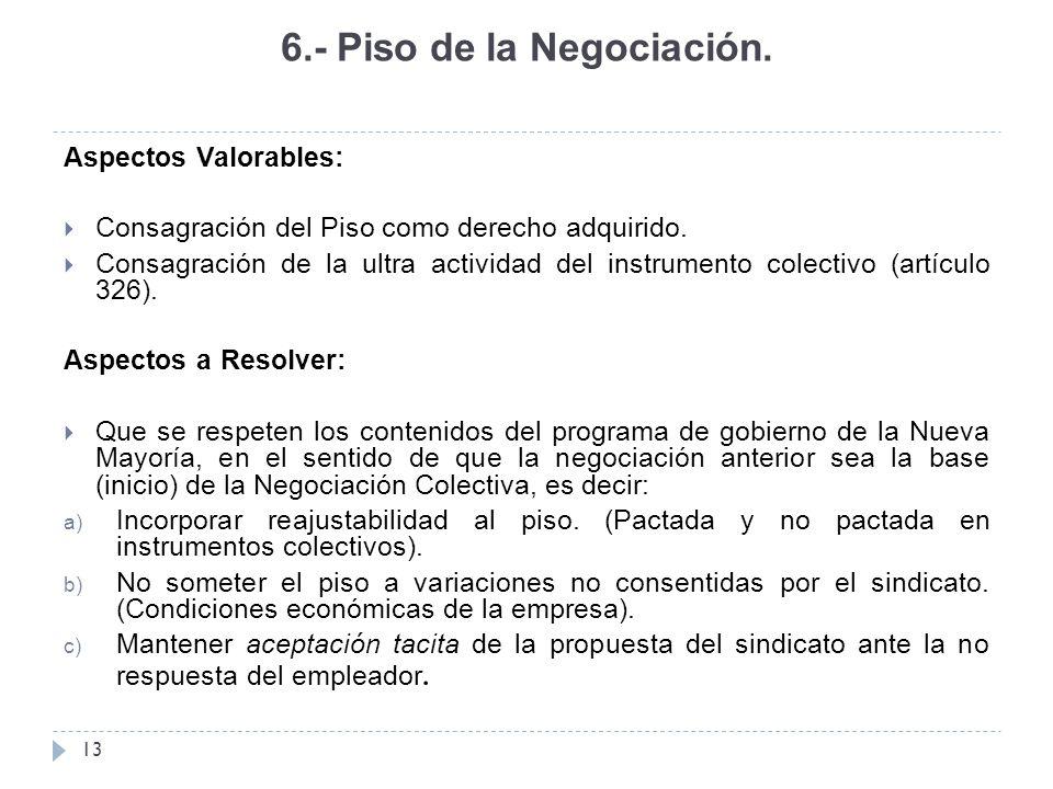 6.- Piso de la Negociación. Aspectos Valorables:  Consagración del Piso como derecho adquirido.