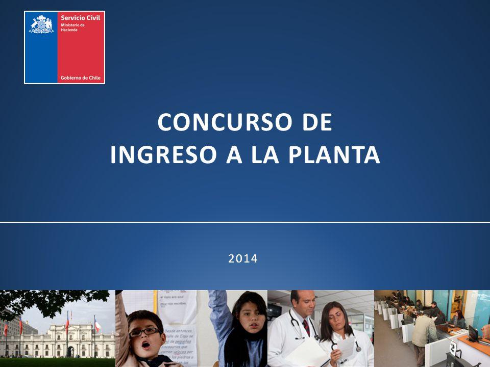 2014 CONCURSO DE INGRESO A LA PLANTA