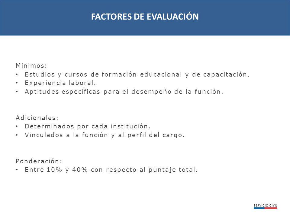 Mínimos: Estudios y cursos de formación educacional y de capacitación.