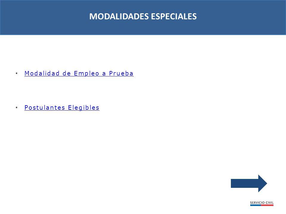 Modalidad de Empleo a Prueba Postulantes Elegibles MODALIDADES ESPECIALES