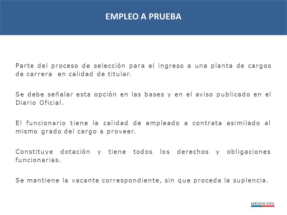 Parte del proceso de selección para el ingreso a una planta de cargos de carrera en calidad de titular.