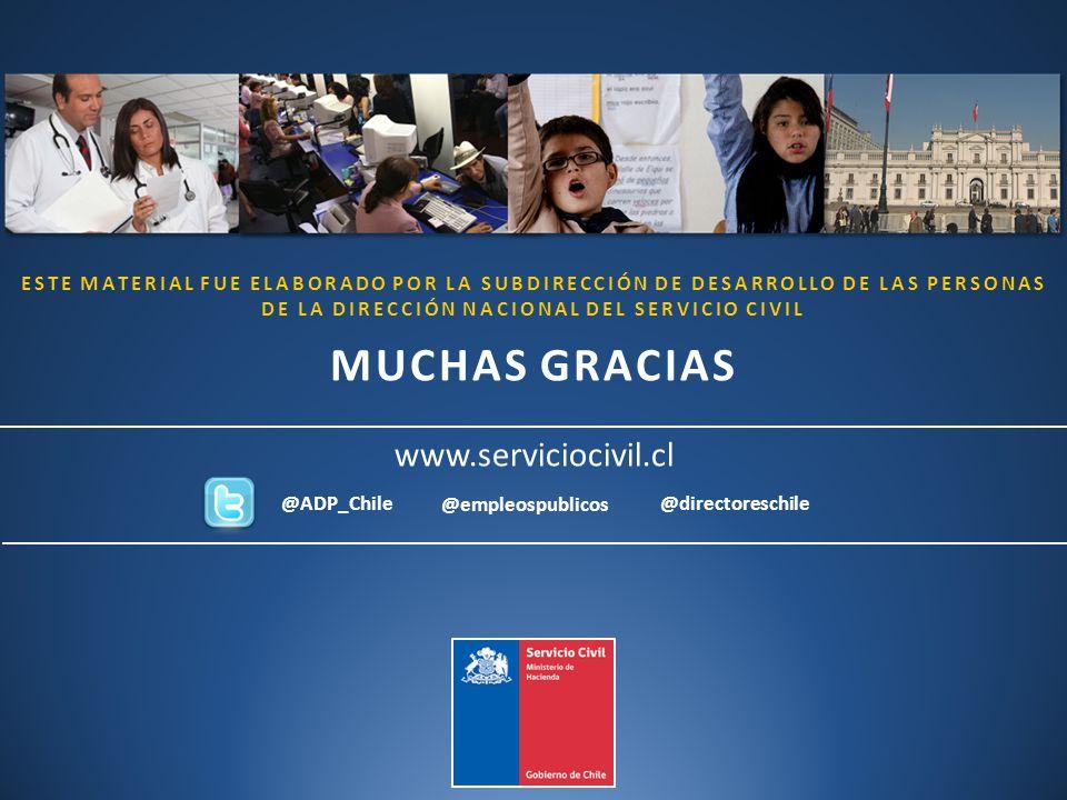 @ADP_Chile @empleospublicos @directoreschile www.serviciocivil.cl ESTE MATERIAL FUE ELABORADO POR LA SUBDIRECCIÓN DE DESARROLLO DE LAS PERSONAS DE LA DIRECCIÓN NACIONAL DEL SERVICIO CIVIL MUCHAS GRACIAS