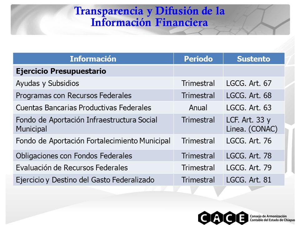 Transparencia y Difusión de la Información Financiera InformaciónPeriodoSustento Ejercicio Presupuestario Ayudas y SubsidiosTrimestralLGCG.