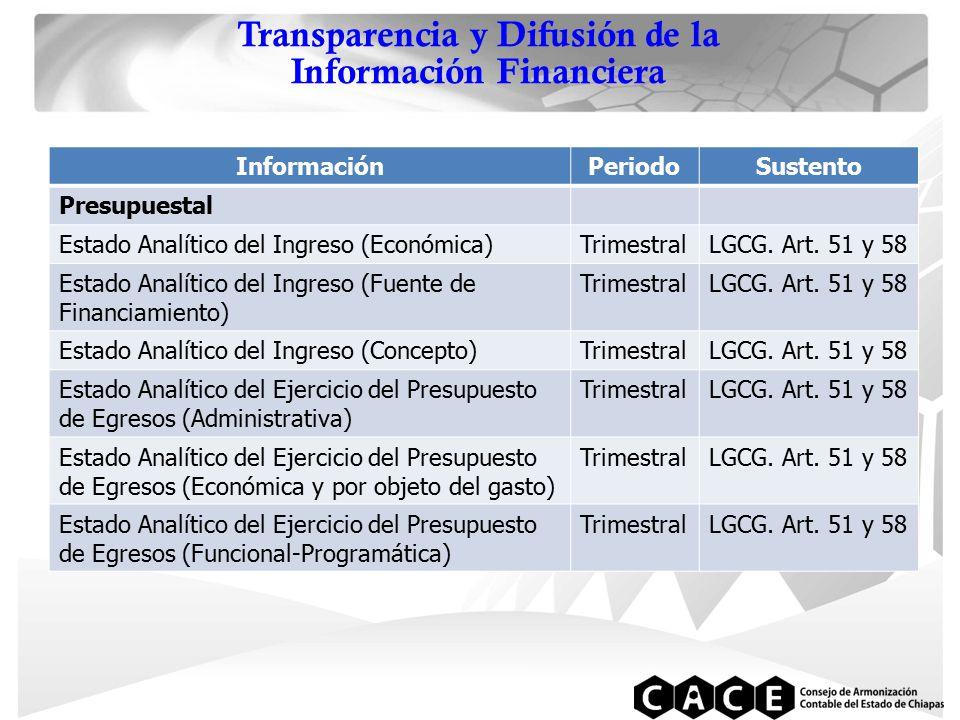 Transparencia y Difusión de la Información Financiera InformaciónPeriodoSustento Presupuestal Estado Analítico del Ingreso (Económica)TrimestralLGCG.