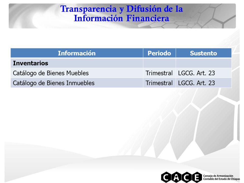 Transparencia y Difusión de la Información Financiera InformaciónPeriodoSustento Inventarios Catálogo de Bienes MueblesTrimestralLGCG.