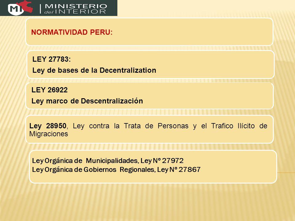 Ley 28950, Ley contra la Trata de Personas y el Trafico Ilícito de Migraciones LEY 26922 Ley marco de Descentralización LEY 27783: Ley de bases de la Decentralization NORMATIVIDAD PERU: Ley Orgánica de Municipalidades, Ley Nº 27972 Ley Orgánica de Gobiernos Regionales, Ley Nº 27867