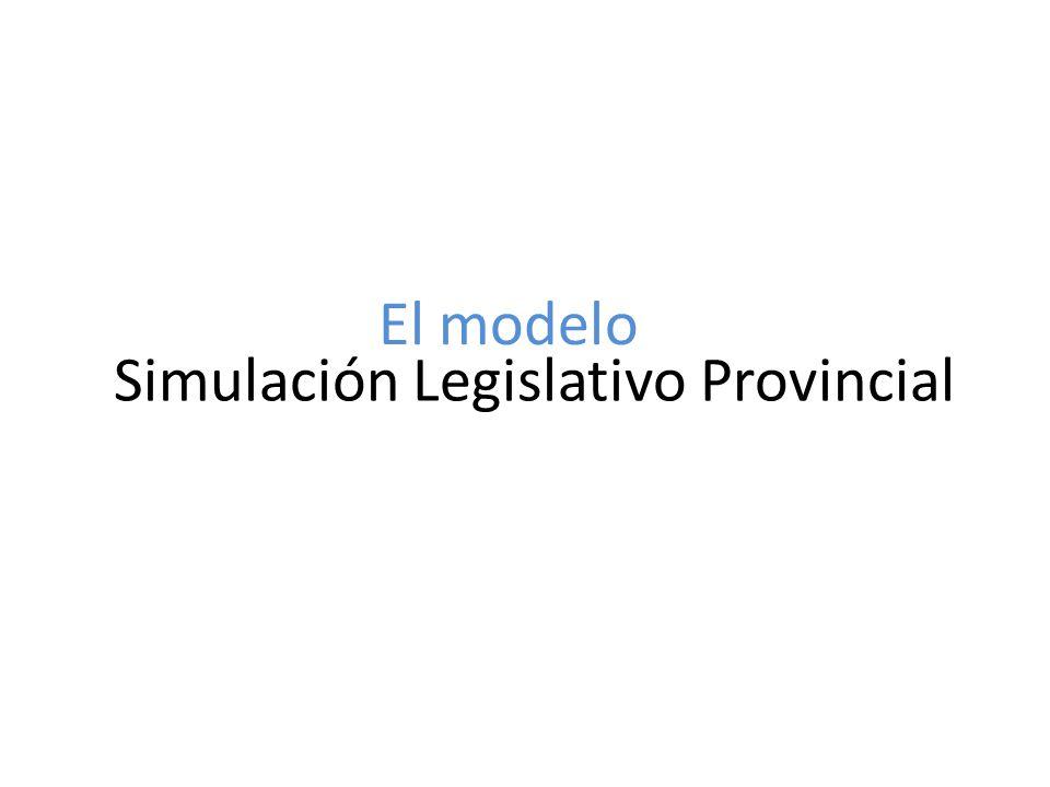El modelo Simulación Legislativo Provincial