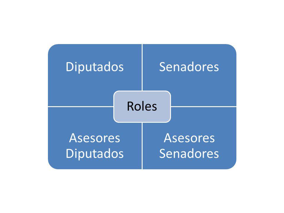 DiputadosSenadores Asesores Diputados Asesores Senadores Roles