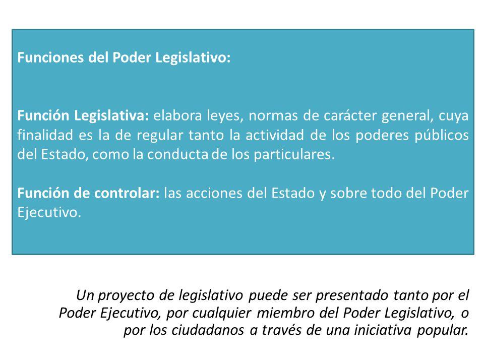 Funciones del Poder Legislativo: Función Legislativa: elabora leyes, normas de carácter general, cuya finalidad es la de regular tanto la actividad de los poderes públicos del Estado, como la conducta de los particulares.