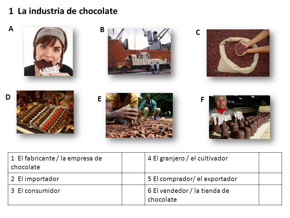 1 La industria de chocolate A B C D E F 1 El fabricante / la empresa de chocolate 4 El granjero / el cultivador 2 El importador5 El comprador/ el exportador 3 El consumidor6 El vendedor / la tienda de chocolate