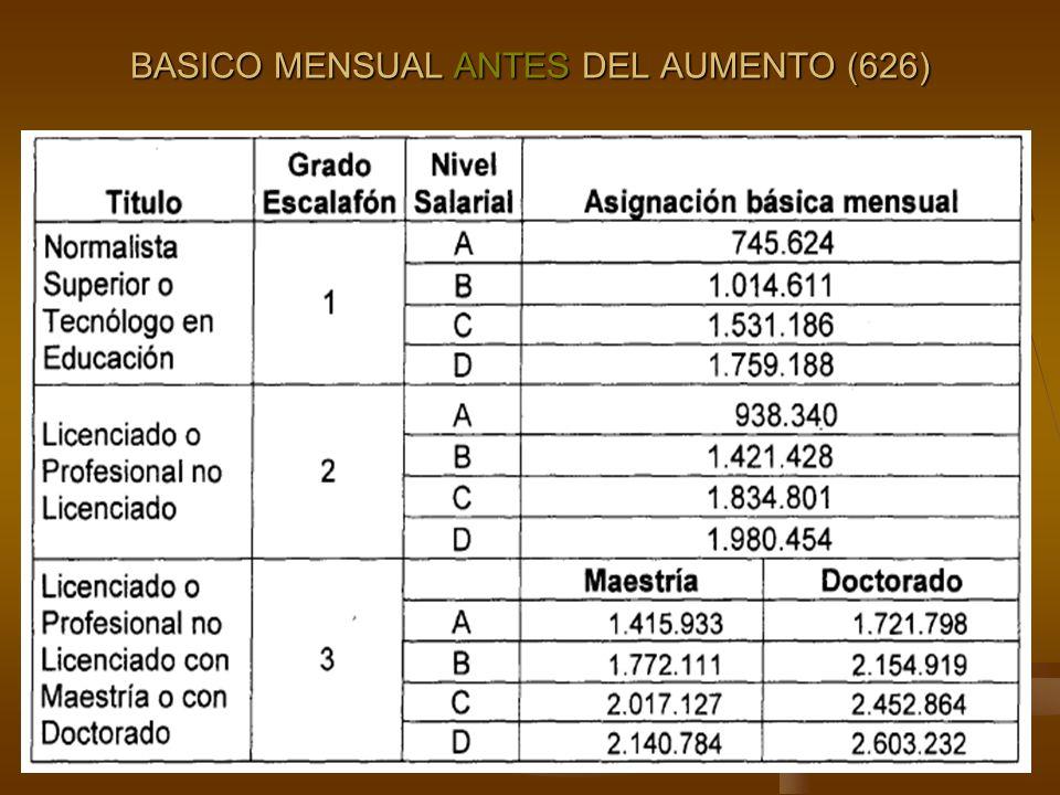BASICO MENSUAL ANTES DEL AUMENTO (626)