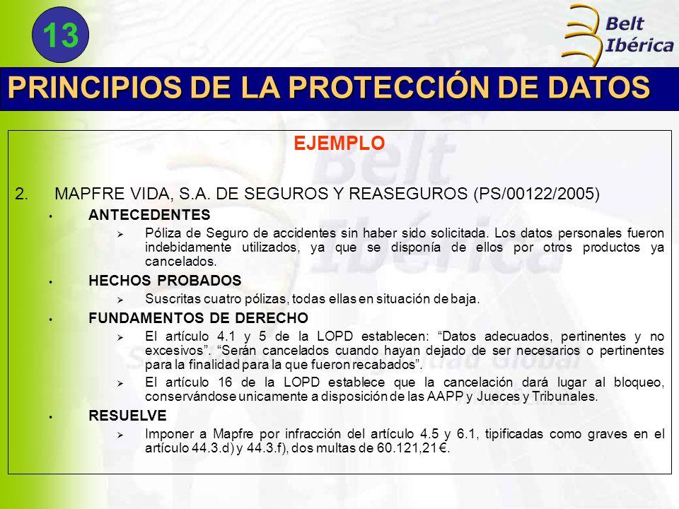 PRINCIPIOS DE LA PROTECCIÓN DE DATOS EJEMPLO 2.MAPFRE VIDA, S.A.