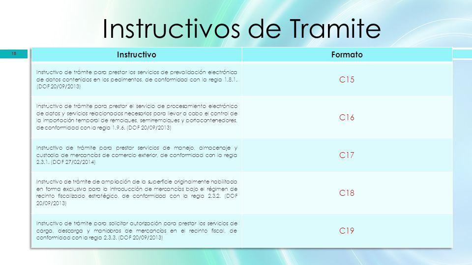 Instructivos de Tramite 18