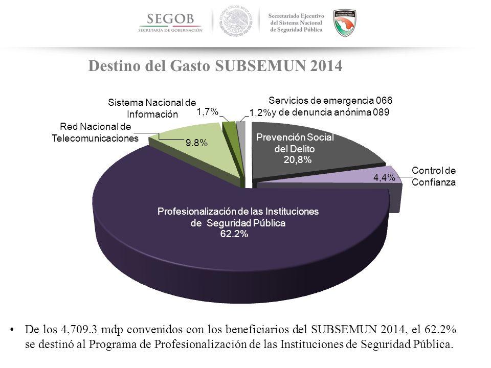 NACIONAL De los 4,709.3 mdp convenidos con los beneficiarios del SUBSEMUN 2014, el 62.2% se destinó al Programa de Profesionalización de las Instituciones de Seguridad Pública.