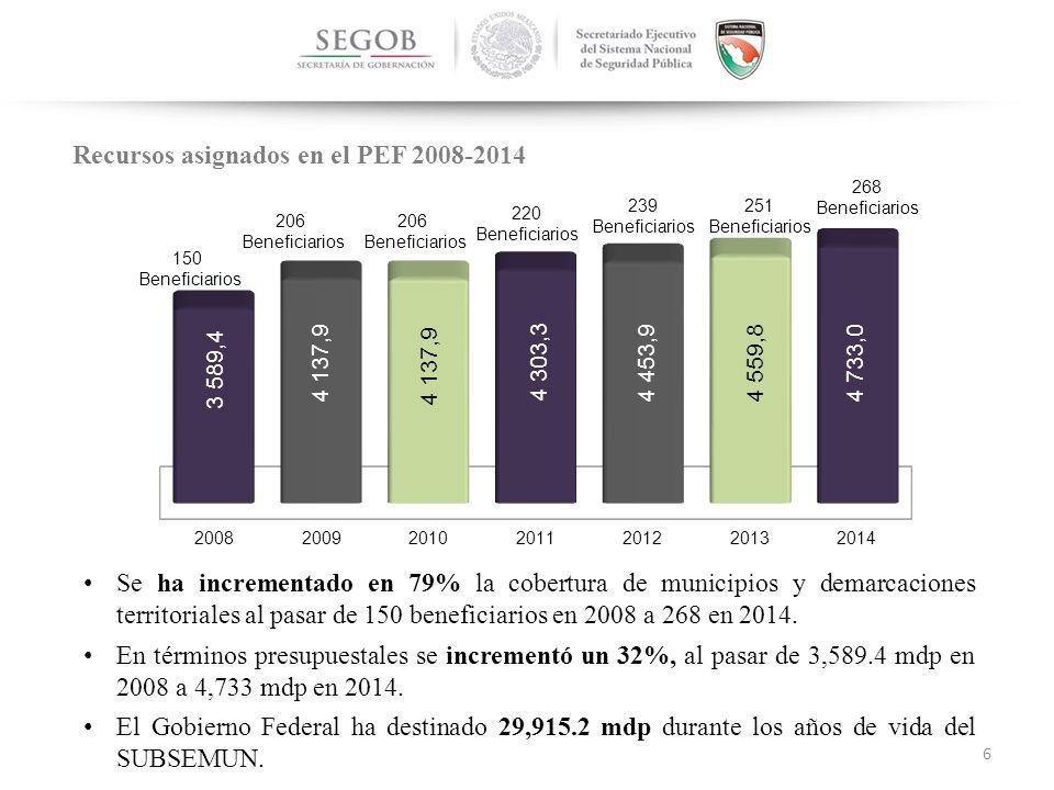 Se ha incrementado en 79% la cobertura de municipios y demarcaciones territoriales al pasar de 150 beneficiarios en 2008 a 268 en 2014.
