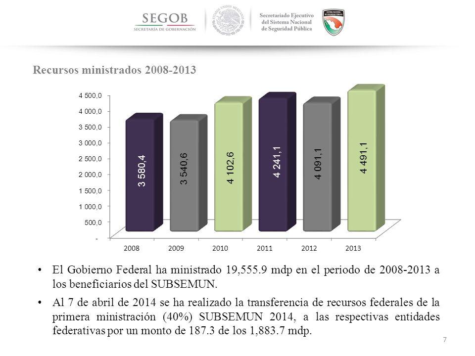 El Gobierno Federal ha ministrado 19,555.9 mdp en el periodo de 2008-2013 a los beneficiarios del SUBSEMUN.