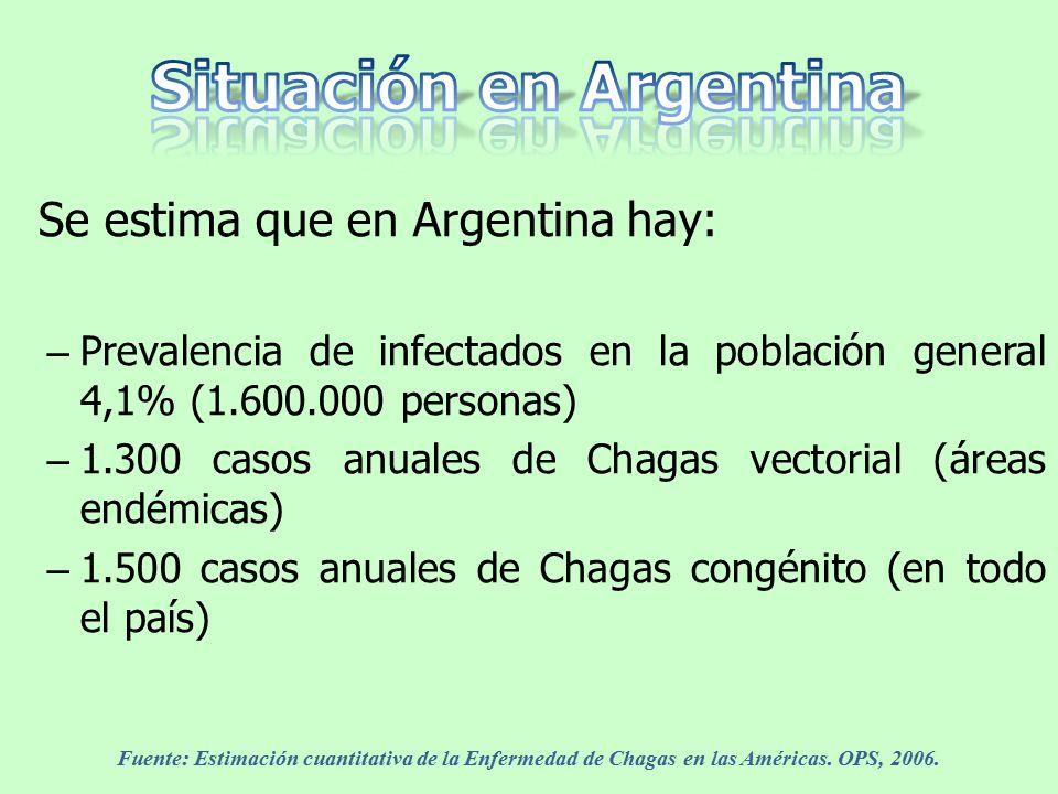 Se estima que en Argentina hay: – Prevalencia de infectados en la población general 4,1% (1.600.000 personas) – 1.300 casos anuales de Chagas vectorial (áreas endémicas) – 1.500 casos anuales de Chagas congénito (en todo el país) Fuente: Estimación cuantitativa de la Enfermedad de Chagas en las Américas.