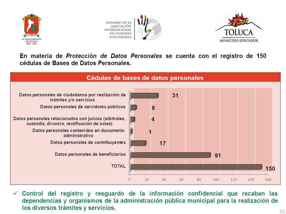 En materia de Protección de Datos Personales se cuenta con el registro de 150 cédulas de Bases de Datos Personales.