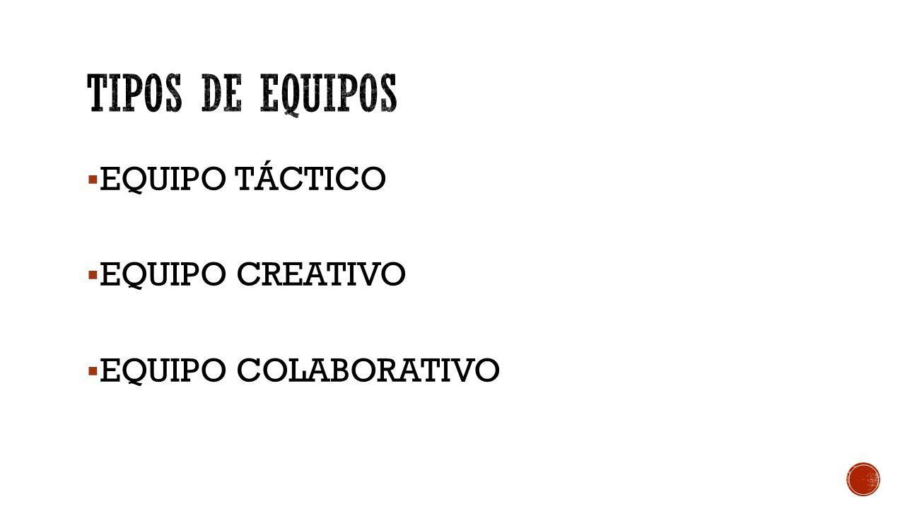  EQUIPO TÁCTICO  EQUIPO CREATIVO  EQUIPO COLABORATIVO