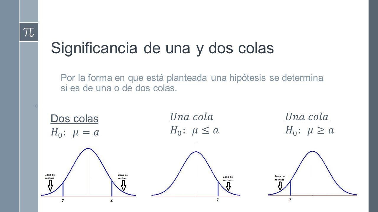 Significancia de una y dos colas Por la forma en que está planteada una hipótesis se determina si es de una o de dos colas.
