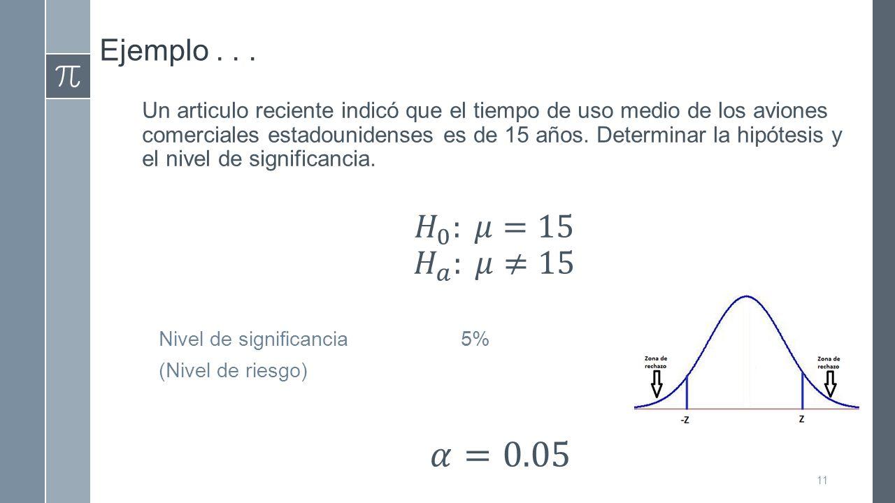 Ejemplo... 11 Nivel de significancia 5% (Nivel de riesgo)