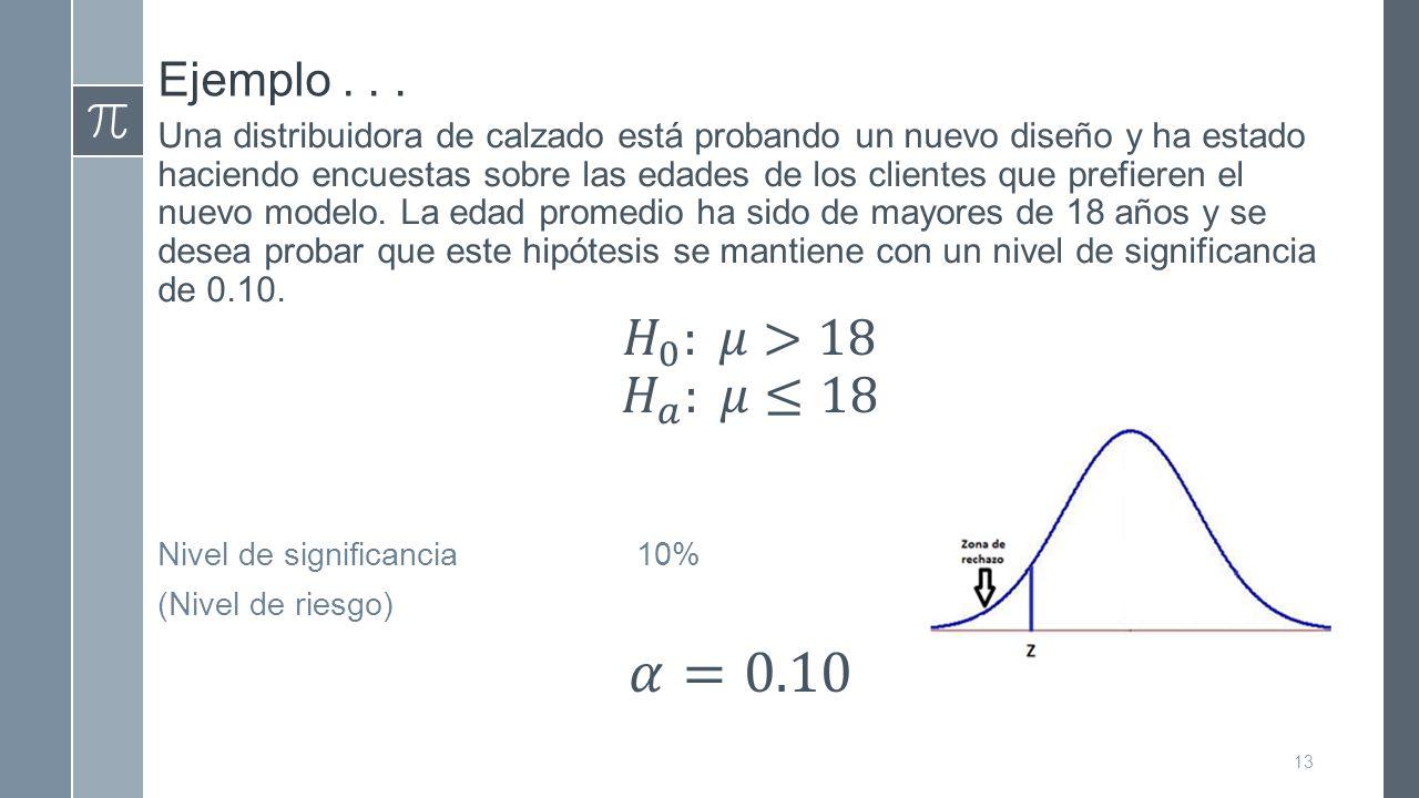 Ejemplo... 13 Nivel de significancia 10% (Nivel de riesgo)