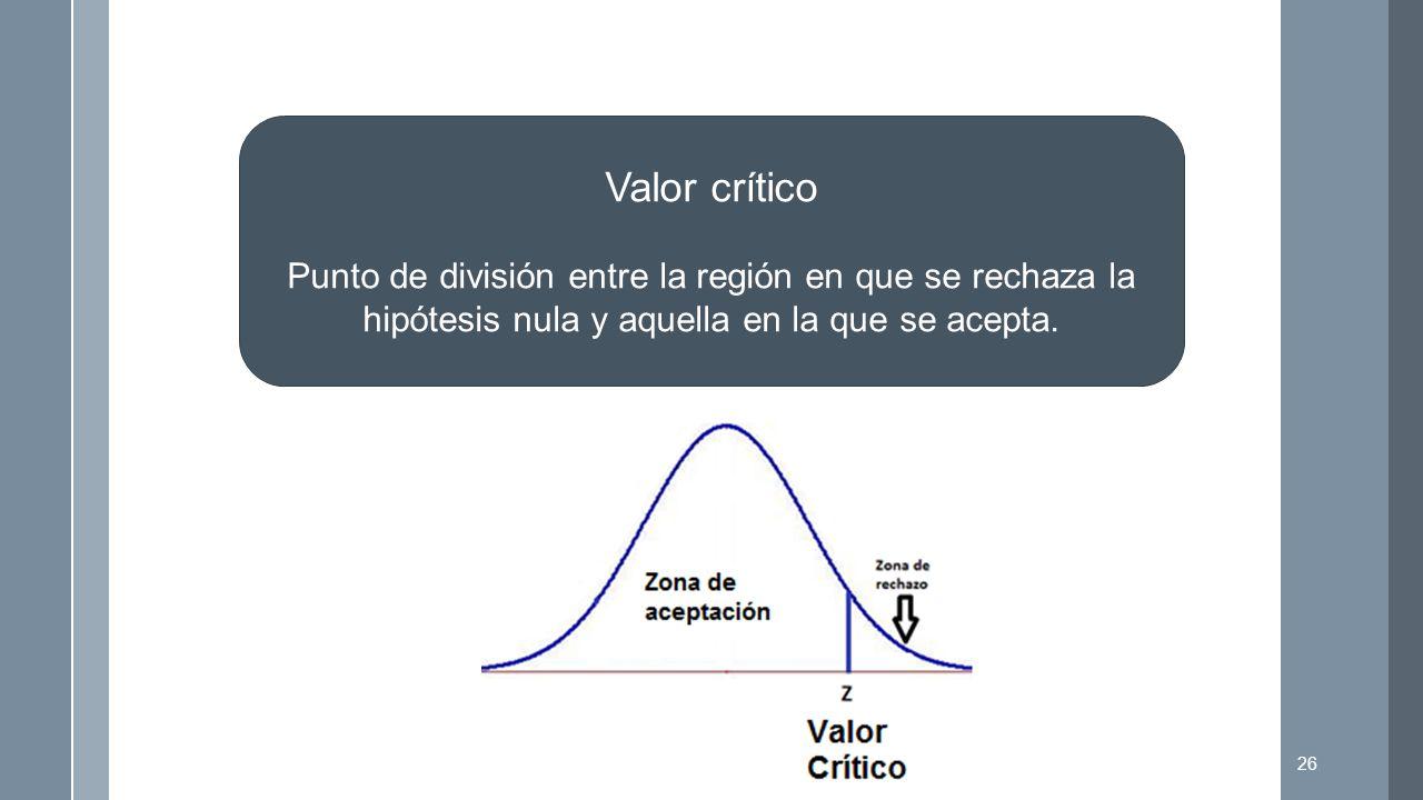 26 Valor crítico Punto de división entre la región en que se rechaza la hipótesis nula y aquella en la que se acepta.