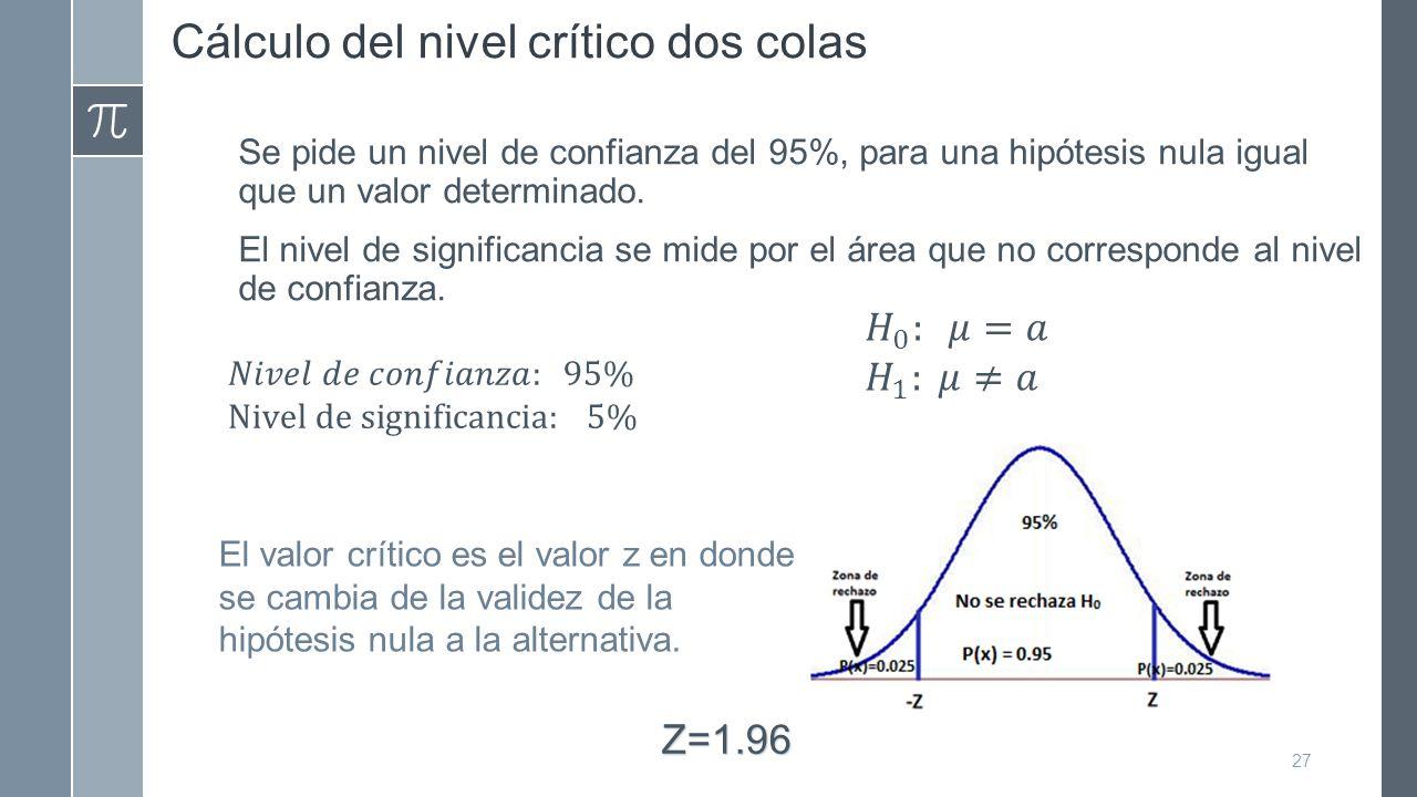 Cálculo del nivel crítico dos colas Se pide un nivel de confianza del 95%, para una hipótesis nula igual que un valor determinado.