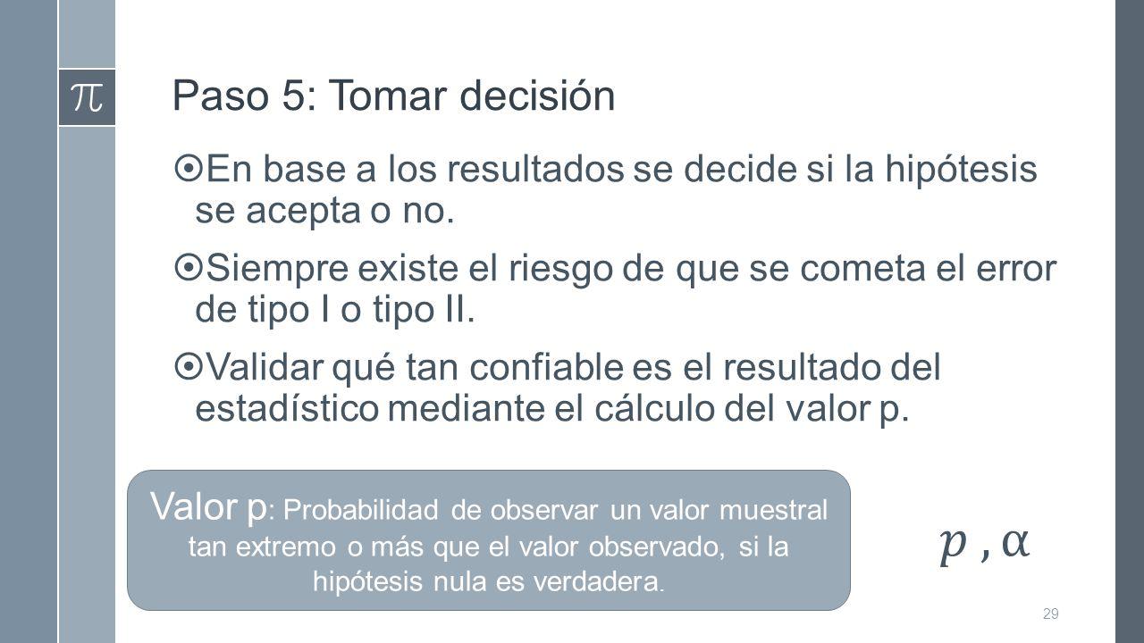 Paso 5: Tomar decisión  En base a los resultados se decide si la hipótesis se acepta o no.