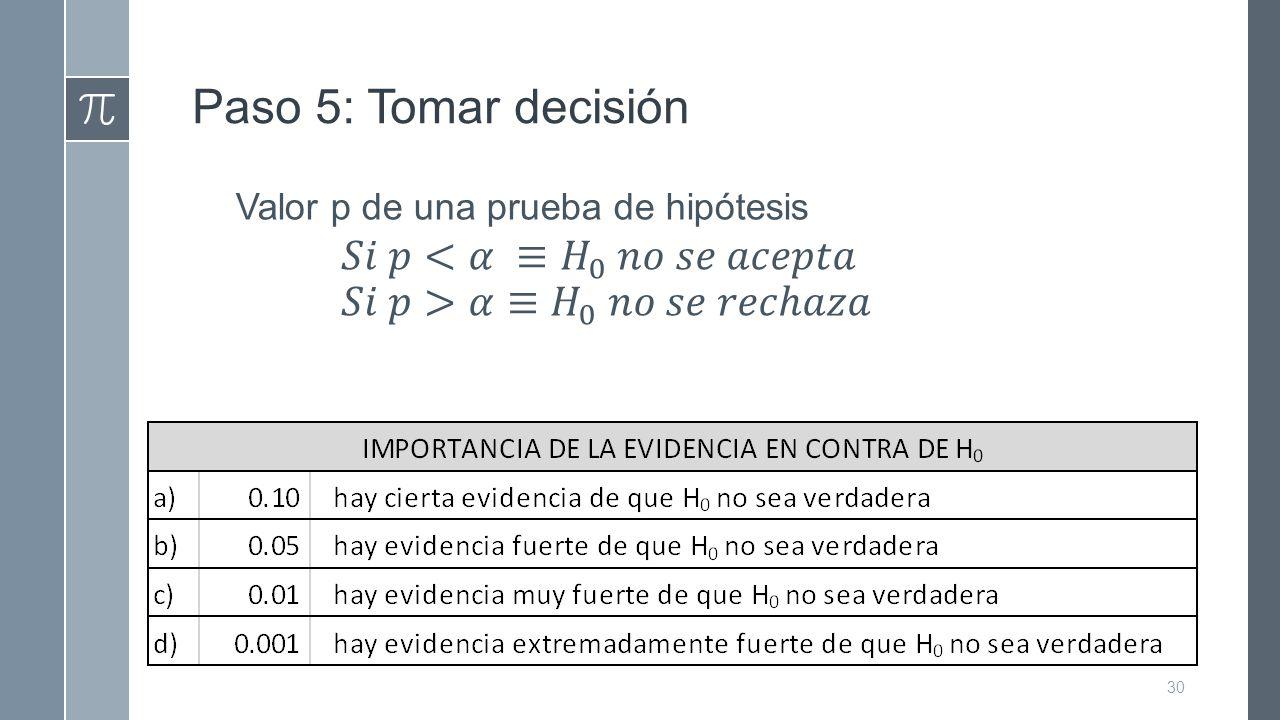 Paso 5: Tomar decisión 30 Valor p de una prueba de hipótesis