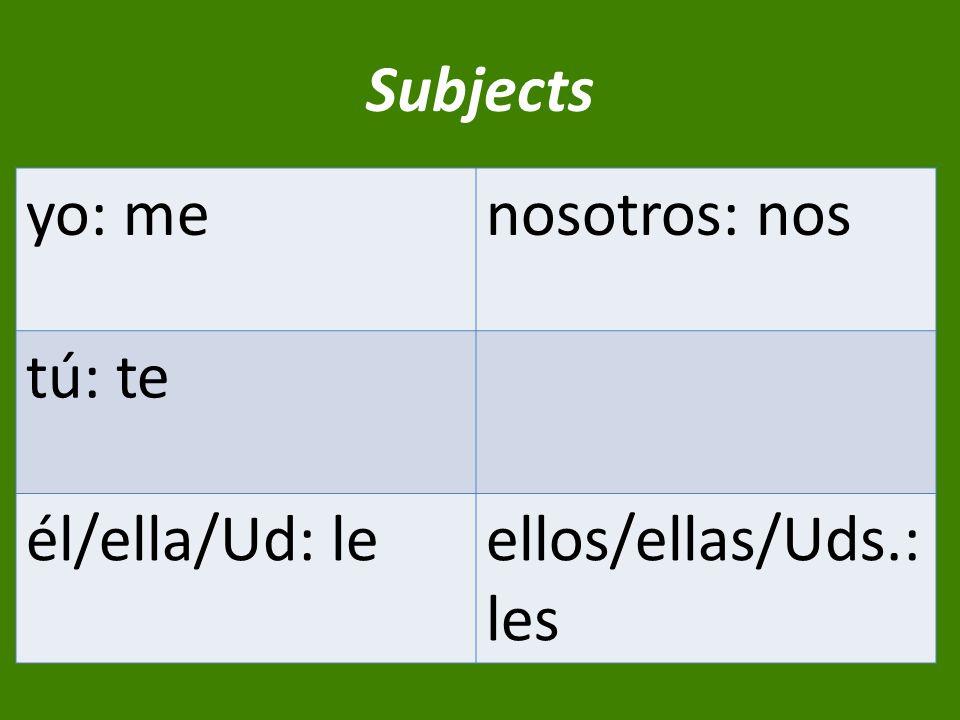 Subjects yo: menosotros: nos tú: te él/ella/Ud: leellos/ellas/Uds.: les