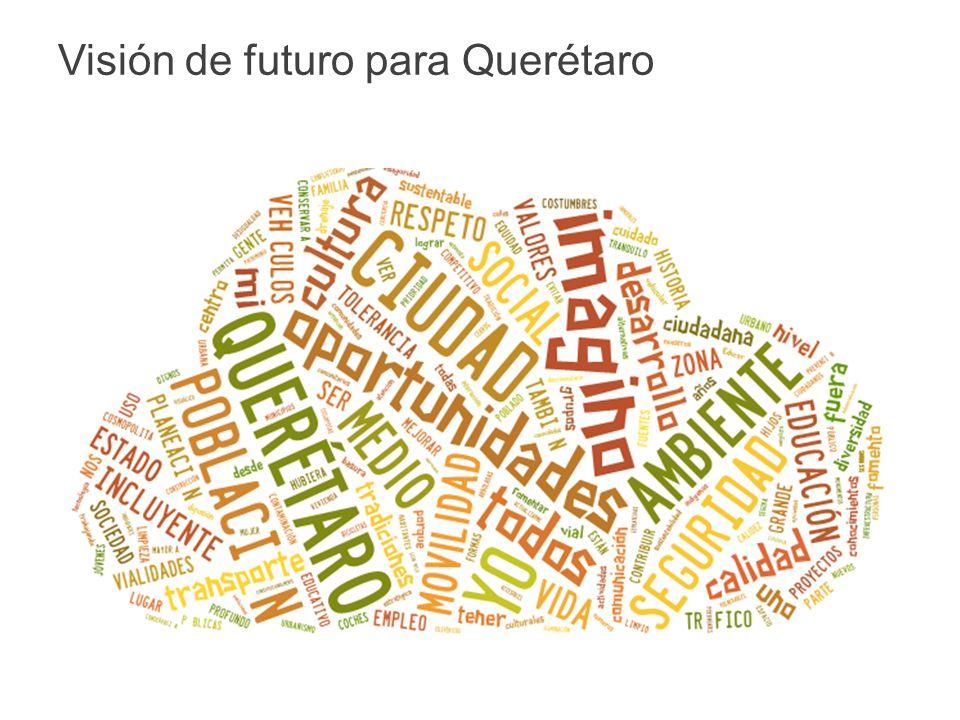 Visión de futuro para Querétaro