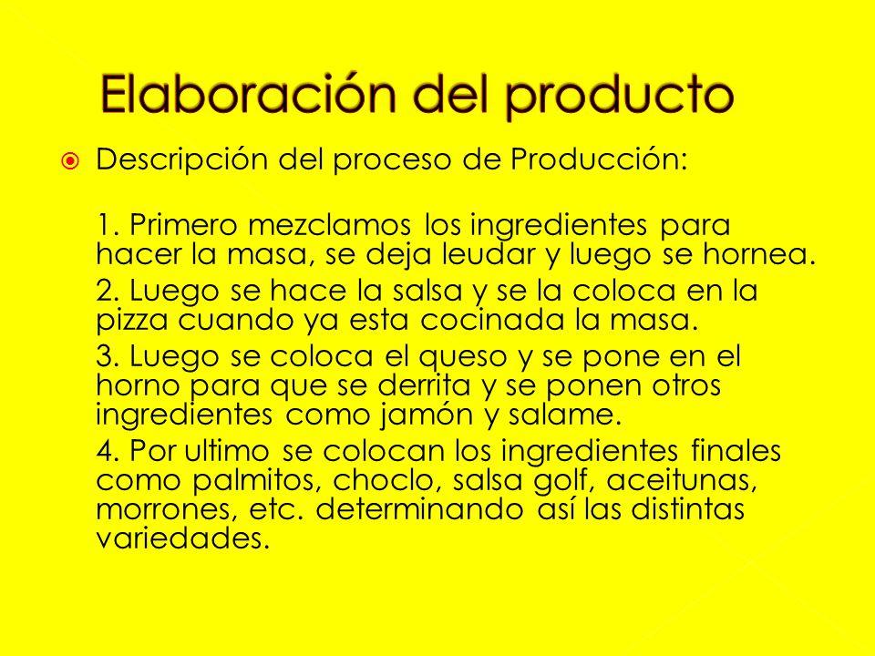  Descripción del proceso de Producción: 1.
