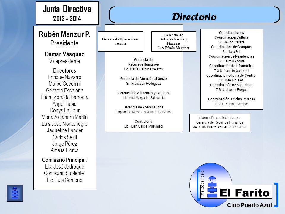 Rif: J00041181-6 Club Puerto Azul El Farito Gerencia de Recursos Humanos Lic.
