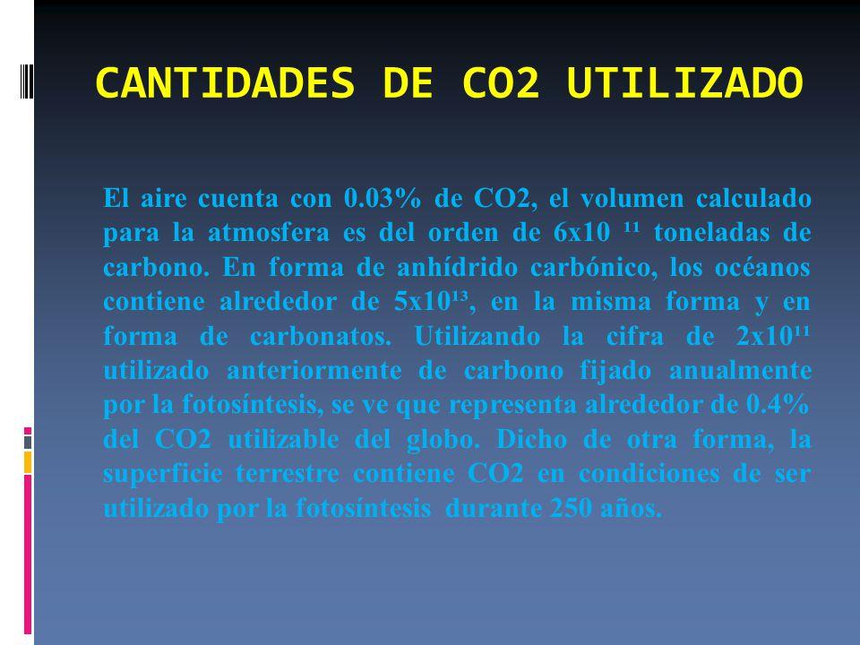 CANTIDADES DE CO2 UTILIZADO El aire cuenta con 0.03% de CO2, el volumen calculado para la atmosfera es del orden de 6x10 ¹¹ toneladas de carbono.