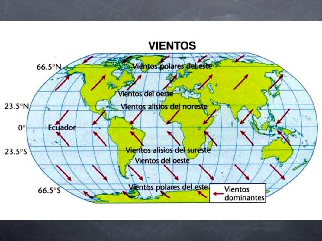 Además, la Tierra está girando abajo de la atmósfera, y por eso hay vientos alisios del este cerca del ecuador y vientos del oeste al norte y al sur.